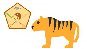 tigre y elementos