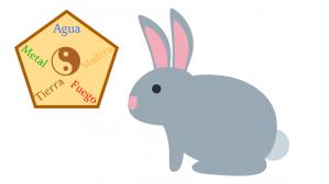 el conejo y su elemento