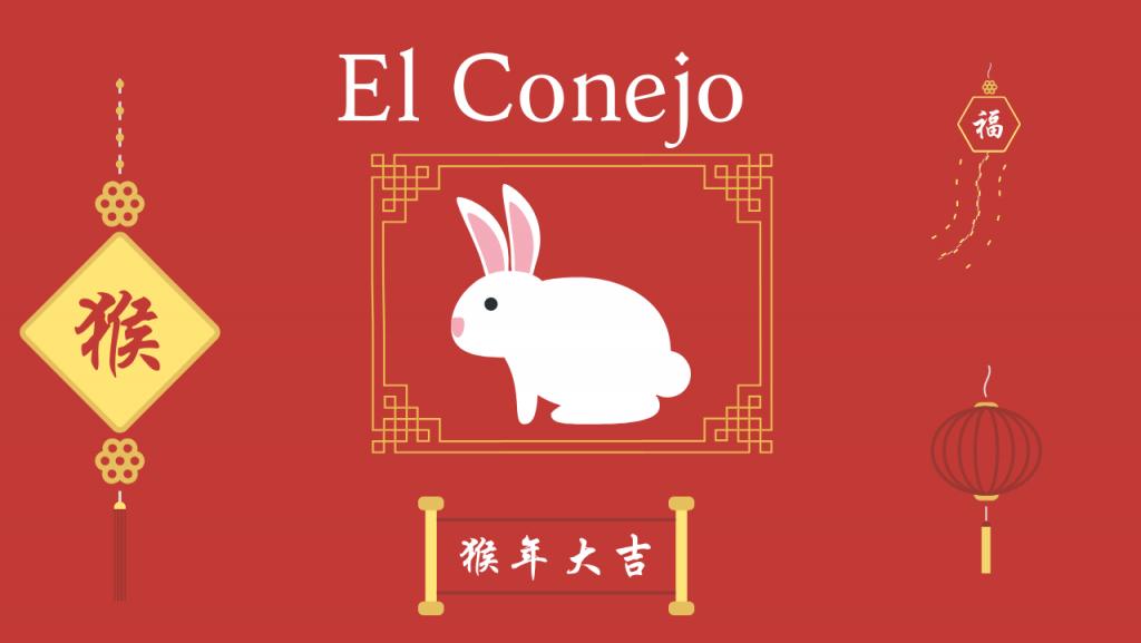 horoscopo chino conejo