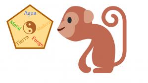 zodiaco chino mono