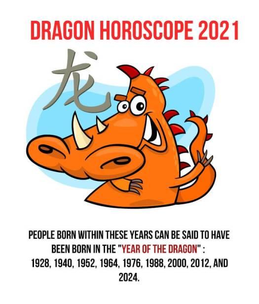 Horóscopo del Año del Dragón 2021