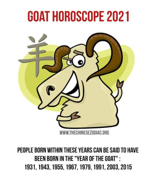 Año de la Cabra 2021