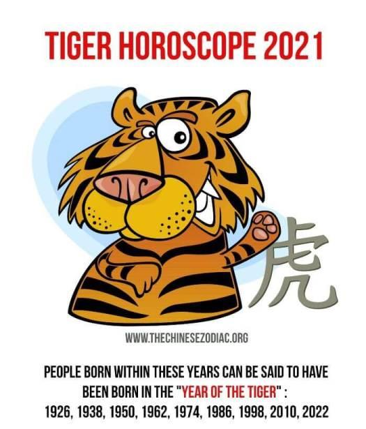 Horóscopo del Año del Tigre 2021